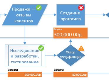 Визуализация данных с помощью Visio