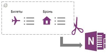 Содержимое можно легко добавить в OneNote